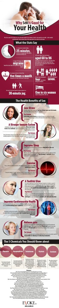 SexInfographic